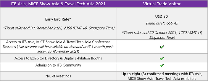 tta-2021-virtual-tv-pricing.png