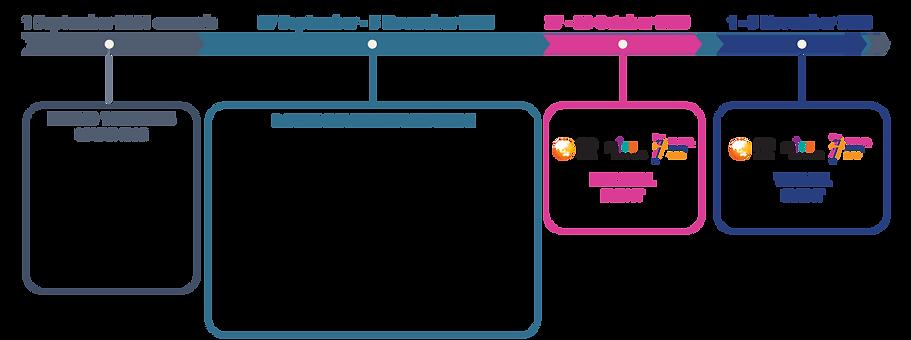 tta-bm-timeline-2021.png