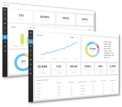 pest control marketing dashboard