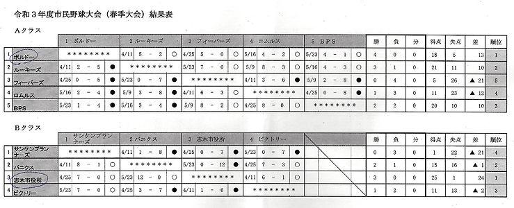 春季大会結果.jpg