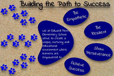 We at Edward Fenn Elementary School stive to create a unique, nurturig and eduational environment where learners are empowered to be empathetic, be resilint, show perserverance, and achieve success.