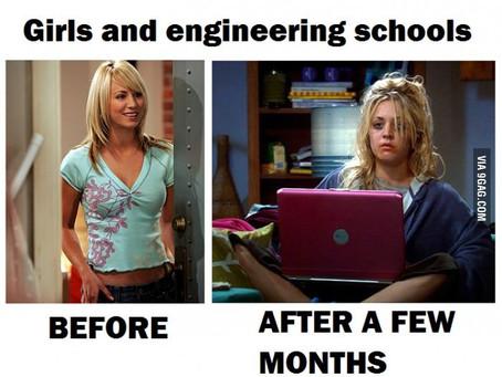 Instagram Hashtags on Engineering Memes:-