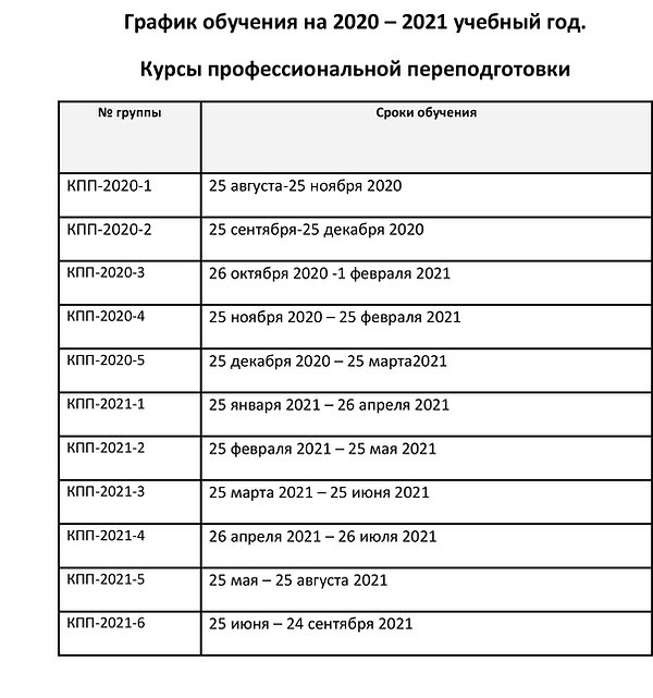 График обучения на 2020-2021 КПП.jpg