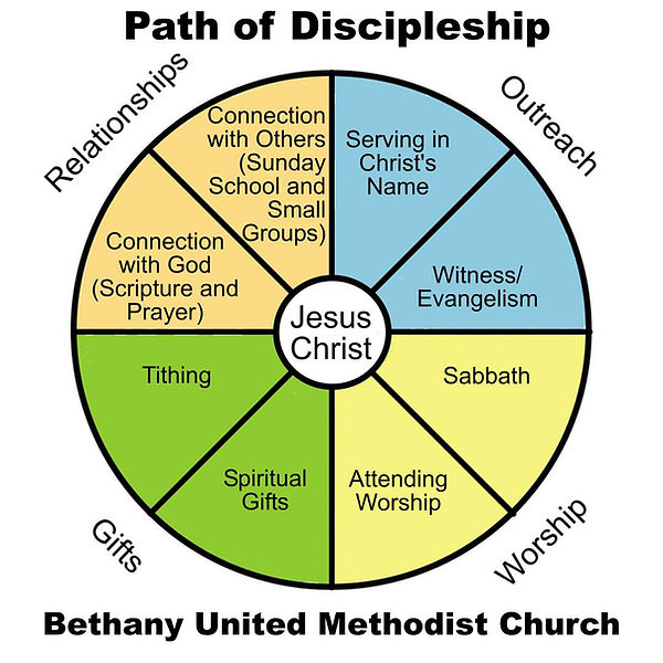 Path of Discipleship.jpg