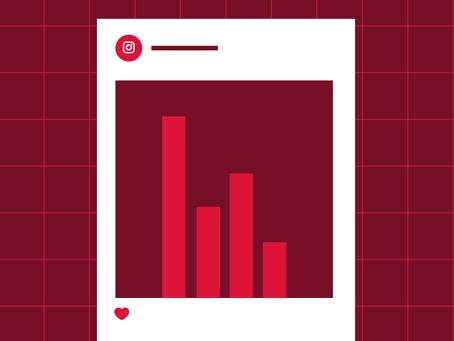 4 essential Instagram metrics to measure performance