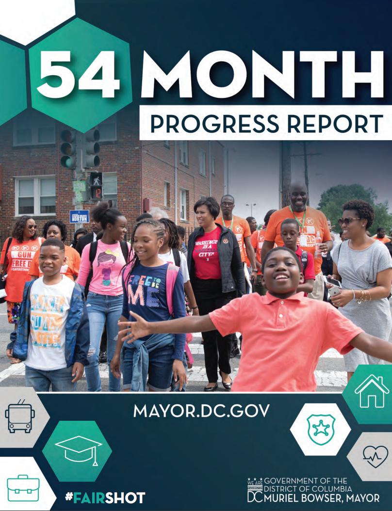 Image Progress Report  -- 54 Months