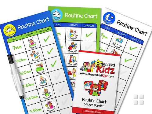 Routine Charts