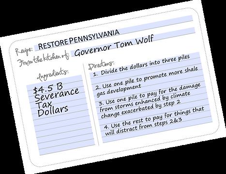 Restore PA Recipe.png