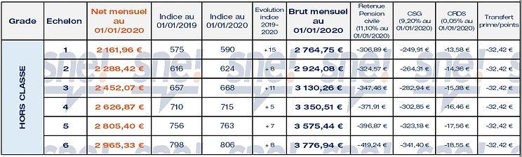 remuneration PE HC 2020.jpg