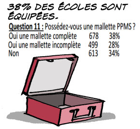 bilan-PPMS07