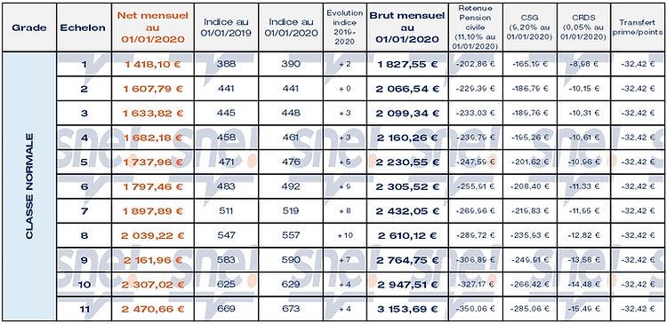 remuneration PE CN 2020.jpg