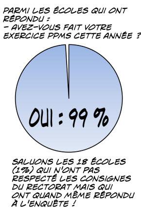 bilan-PPMS03