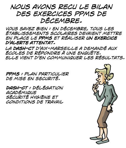 bilan-PPMS01