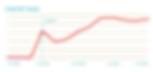 grafico4.png