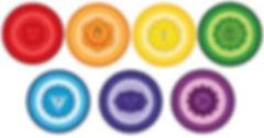 chakra energy, Reiki master, reiki grid, crown chakra, third eye, base chakra, solar plexus, throat chakra, sacral chakra