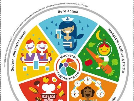 Lezione di Educazione alimentare scuola primaria