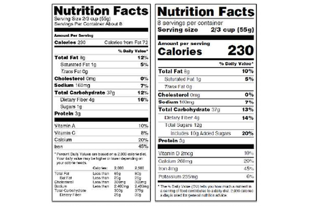 Clarifying FDA's Food Labeling Rules and Compliance