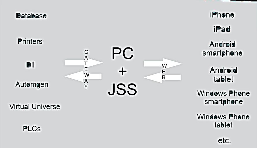 javascript studio structure