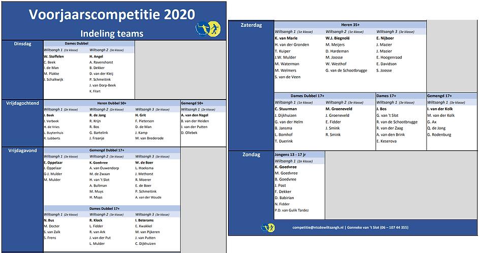teamindeling vjc 2020.png
