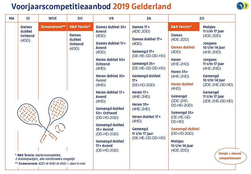 competitievormen vjc 2019.png