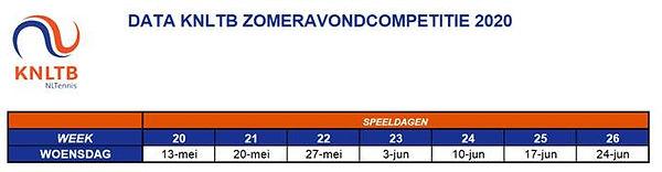 Data ZAC.jpg
