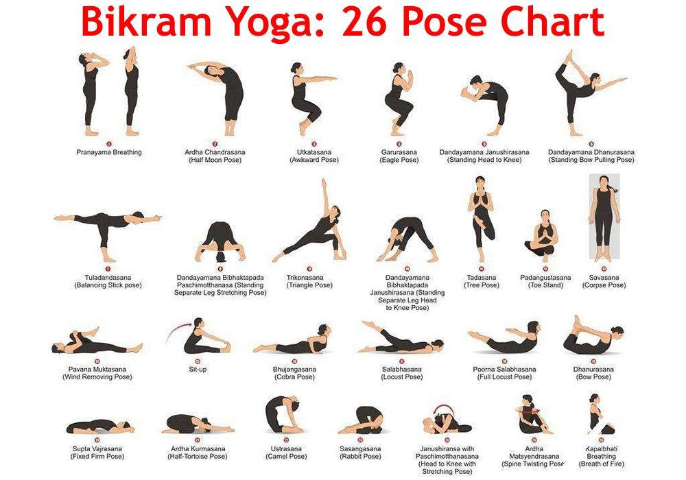 Beginner Bikram 26 Poses Wed 10:00 AM HT