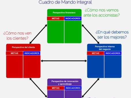 Mapa estratégico basado en BSC