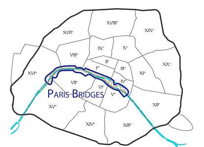 Seine river Bridges