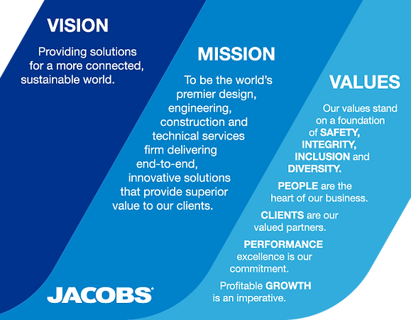Jacobs-Vision-Mission-and-Values-Graphic