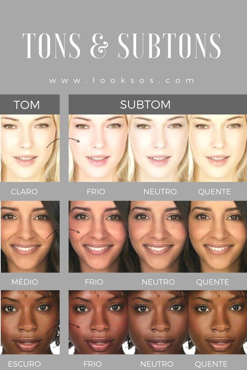 Como descobrir seu subtom de pele