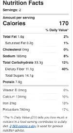 Red smoothie nutrition information. Calories 170, Total fat 1.8 grams, Sodium 185 milligrams, Total carbohydrates 33.3 grams, dietary fiber 11.1 grams, total sugars 14.1 grams, protein 7.6 grams, Calcium 134 milligrams, Iron 2 milligrams, Potassium 780 milligrams.