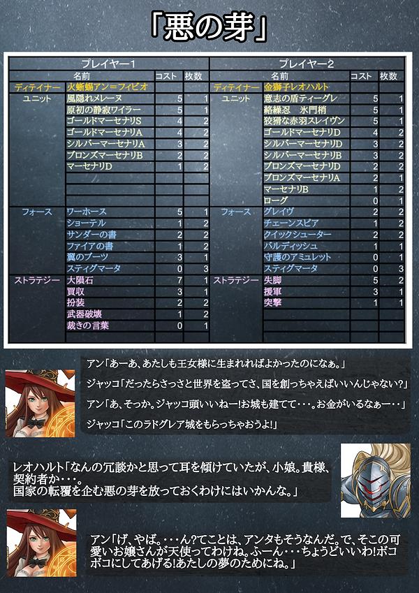 シチュ2「悪の芽」.png