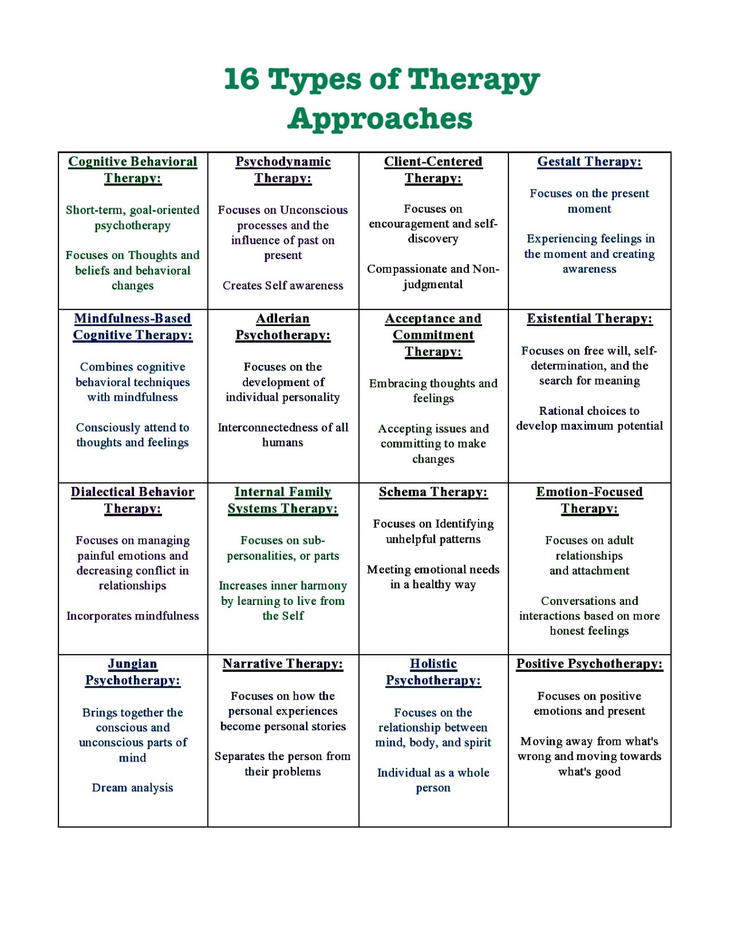 16 Therapy Approaches