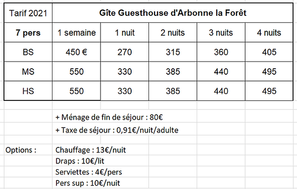 Guesthouse Tarifs 2021-.png