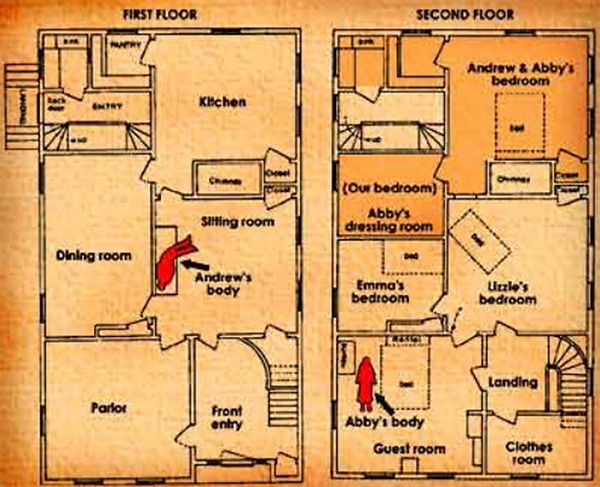 Lizzie Borden House floor plan,  The Lizzie Borden Trial Transcripts, Lizzie Borden Stepmother, Abby Borden, Lizzie Borden father, Lizzie Borden murder case, Fall River, Andrew Jackson Jennings, Andrew Jennings, Hosea Knowlton, George D. Robinson, Lizzie Borden attorney, Lizzie Borden trial date