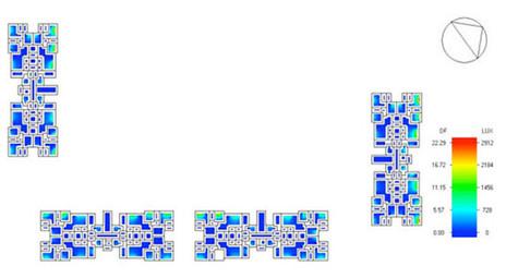 Simulación AQUA-HQE / Brookfield