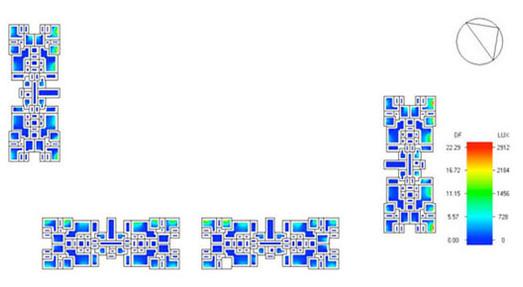 Simulação AQUA-HQE / Brookfield