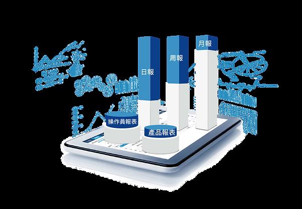 數據整合-報表統計.png