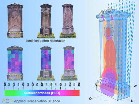 New study evaluating stone consolidation on artificially weathered specimens and historic sandstone