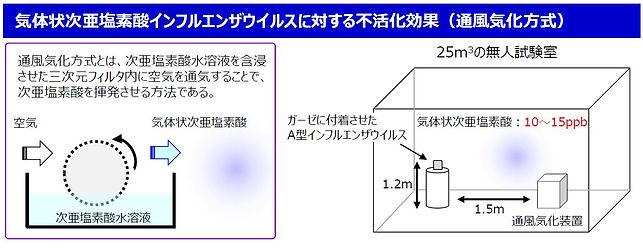 空間除菌5.JPG