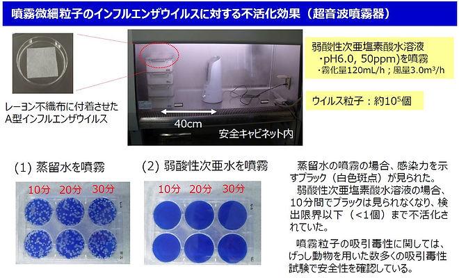 空間除菌4.JPG