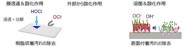 空間除菌10.JPG