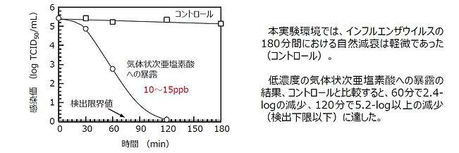 空間除菌6.JPG