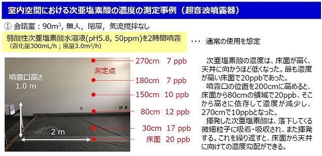 空間除菌2.JPG