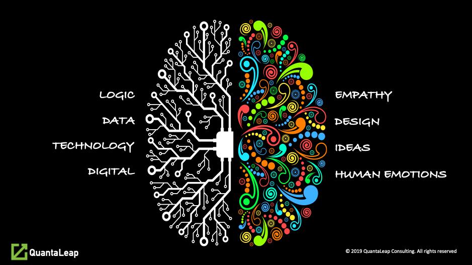 QuantaLeap Design Thinking Masterclass