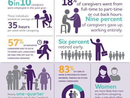 Updates on Important Wisconsin Legislation for Family Caregivers