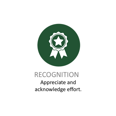 Recognition.png