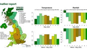 NADIS Parasite Forecast - July