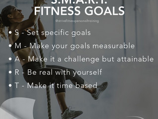 Setting S.M.A.R.T Fitness Goals