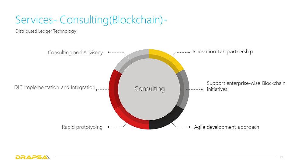 Drapsa Blockchain service and offerings
